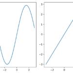 複数のグラフの配置【Python】