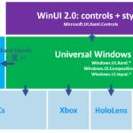 WinUI 3.0とProject Reunion【UWP】