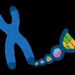 主要ながんゲノムデータベース