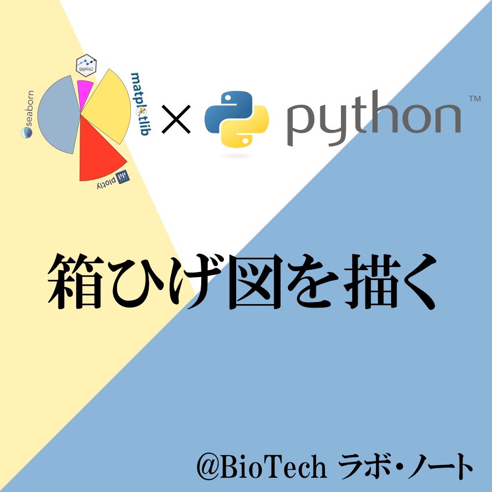 Pythonによるバイオインフォマティクス